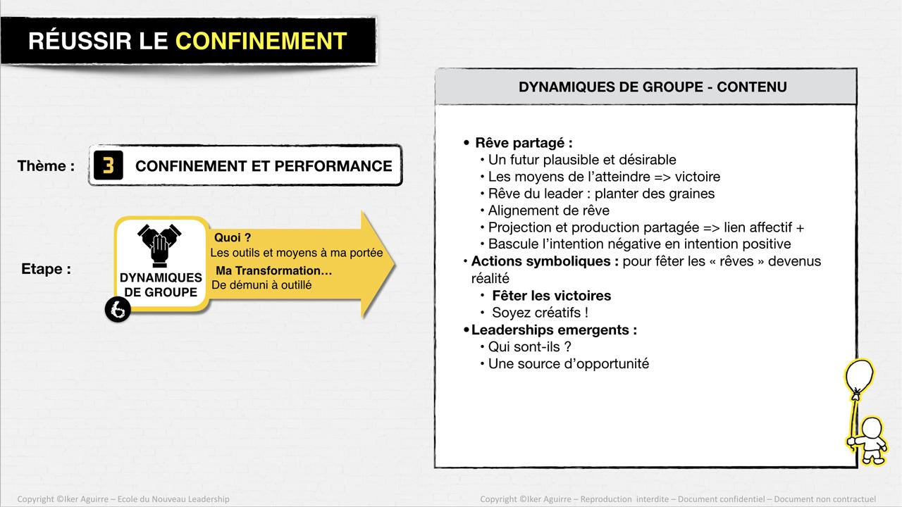 Résumé du contenu Dynamiques de Groupe (fin)