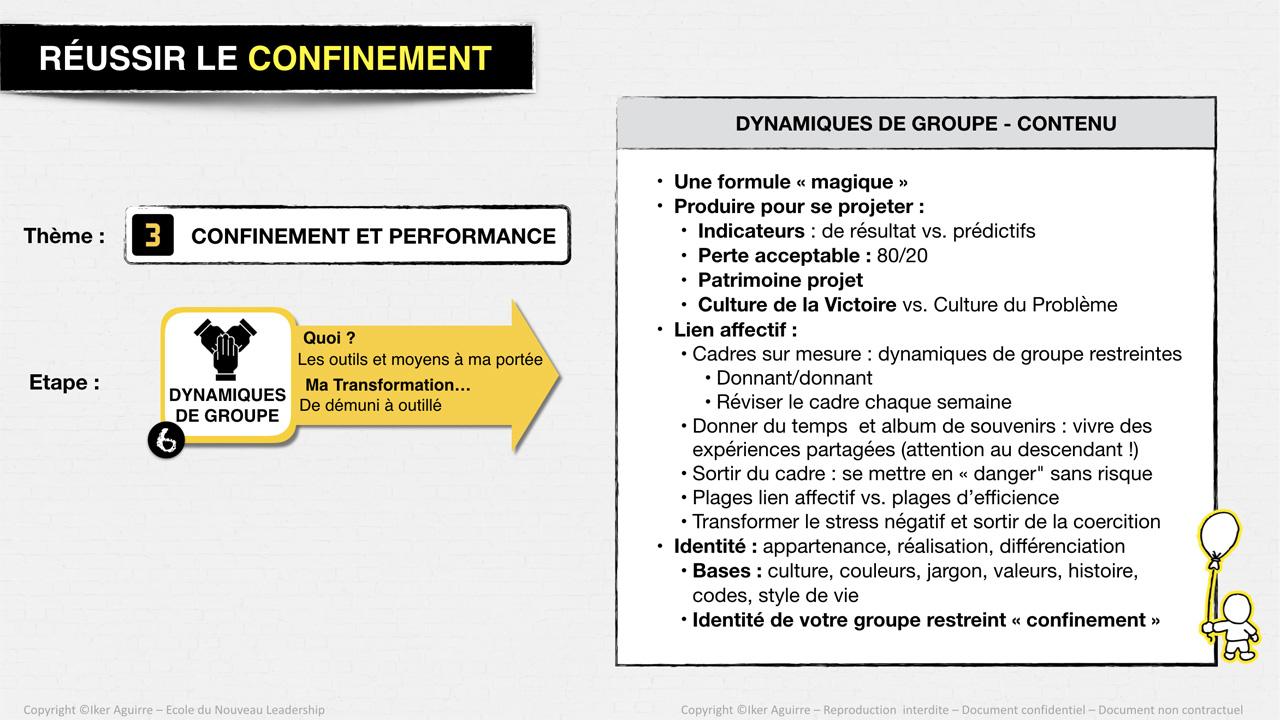 Résumé du contenu Dynamiques de Groupe (début)